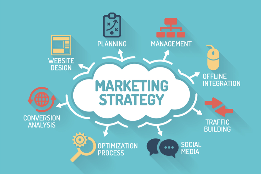 Advanced Marketing Strategies to Elevate Your Business